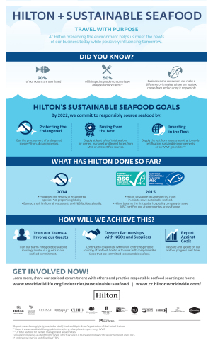 Hilton announces new industry-leading sustainable seafood goals on World Oceans Day (Graphic: Business Wire)