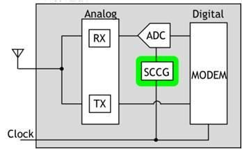 Clock Generator Circuit Diagram | Toshiba S Spur Canceled Clock Generator Recovers Receiver