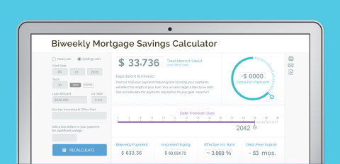 """The free AutoPayPlus biweekly online mortgage calculator features interactive scales and charts to answer questions users have in real-time plus the """"smart"""" ability to create what-if scenarios with a debt freedom slider that calculates the payments needed to meet their financial objectives.  (Graphic: Business Wire)"""
