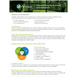 Alfresco for Government Datasheet