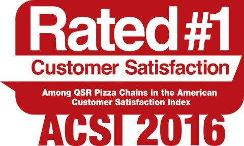 Papa John's International, Inc. ranked #1 in customer satisfaction and product quality among QSR pizza chains in 2016 American Customer Satisfaction Index (ACSI)