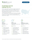 FIDELITY CHARITABLE® RANKING OF CITIES BY GIVING PRIORITIES REVEALS KEY DIFFERENCES