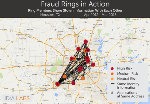 ID Analytics identifies potential fraud ring activity by tracking the appearance of a social security number on multiple fraudulent applications within a geographic area. (Graphic: Business Wire)