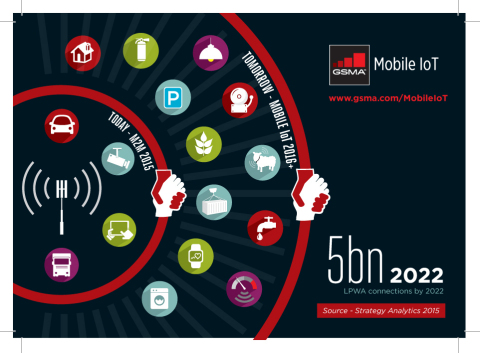 New GSMA Report Predicts Chinese IoT Market Will Exceed One Billion Connections by 2020, Underpinned by Licensed Low Power, Wide Area Market (Photo: Business Wire)