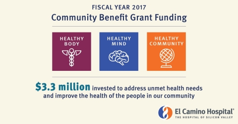 El Camino Hospital Invests $3.3 Million in Community Health Programs (Graphic: Business Wire)