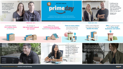 Small businesses and sellers on Amazon prepare for Prime Day 2016. (Graphic: Business Wire)
