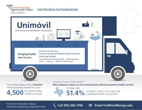 United Health Foundation and UT Rio Grande Valley School of Medicine unveiled Unimóvil at a ceremony on July 14. The mobile health clinic will improve access to health care in the Rio Grande Valley (Graphic: United Health Foundation).