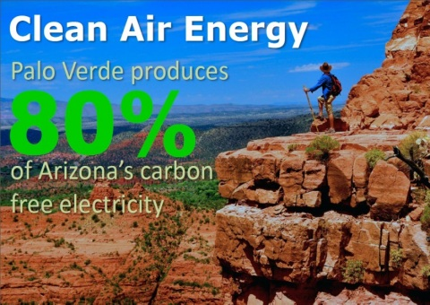 According to industry data, the Palo Verde Nuclear Generating Station produces 80 percent of Arizona ...