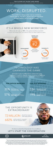 Resnick Aspen Action Forum: Deep Dive Dialogue on Future of Leadership and Work Infographic (Graphic: Business Wire)