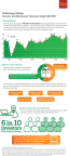 Infographics: 2Q Wells Fargo/Gallup Investor and Retirement Optimism Index (Graphic: Business Wire)