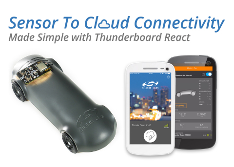 Silicon Labs Simplifies Sensor-to-Cloud Connectivity with Thunderboard React (Photo: Business Wire)