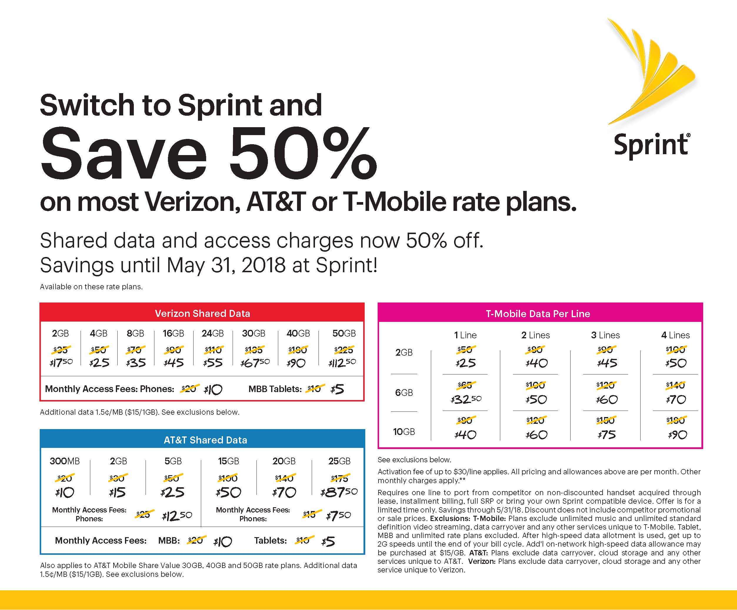 Cheapest phone plans from AT&T, Verizon, T-Mobile and Sprint
