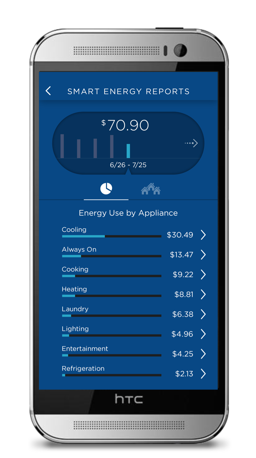 Bidgely continues to advance its award-winning HomeBeat platform with the launch of a new comprehensive full-bill disaggregation solution, which provides total home energy itemization for utility customers. For the first time, customers receive fully itemized breakdowns of both their electricity and gas usage in one bill, thereby creating greater insights for customers and new engagement opportunities for utilities. (Photo: Business Wire)