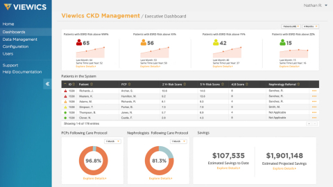 Viewics management solutions include dashboards like this executive view for chronic kidney disease management. (Photo: Business Wire)