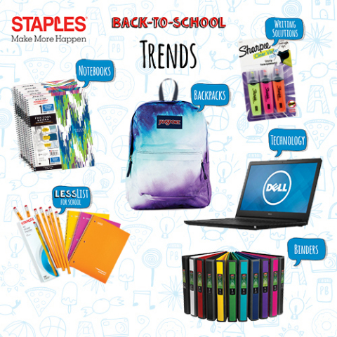 Staples back-to-school trends (Photo: Business Wire)