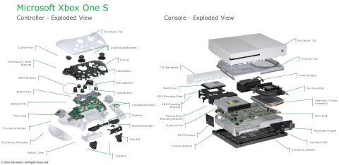 Microsoft Xbox One S console and controller teardown -- exploded view (Photo: Business Wire)