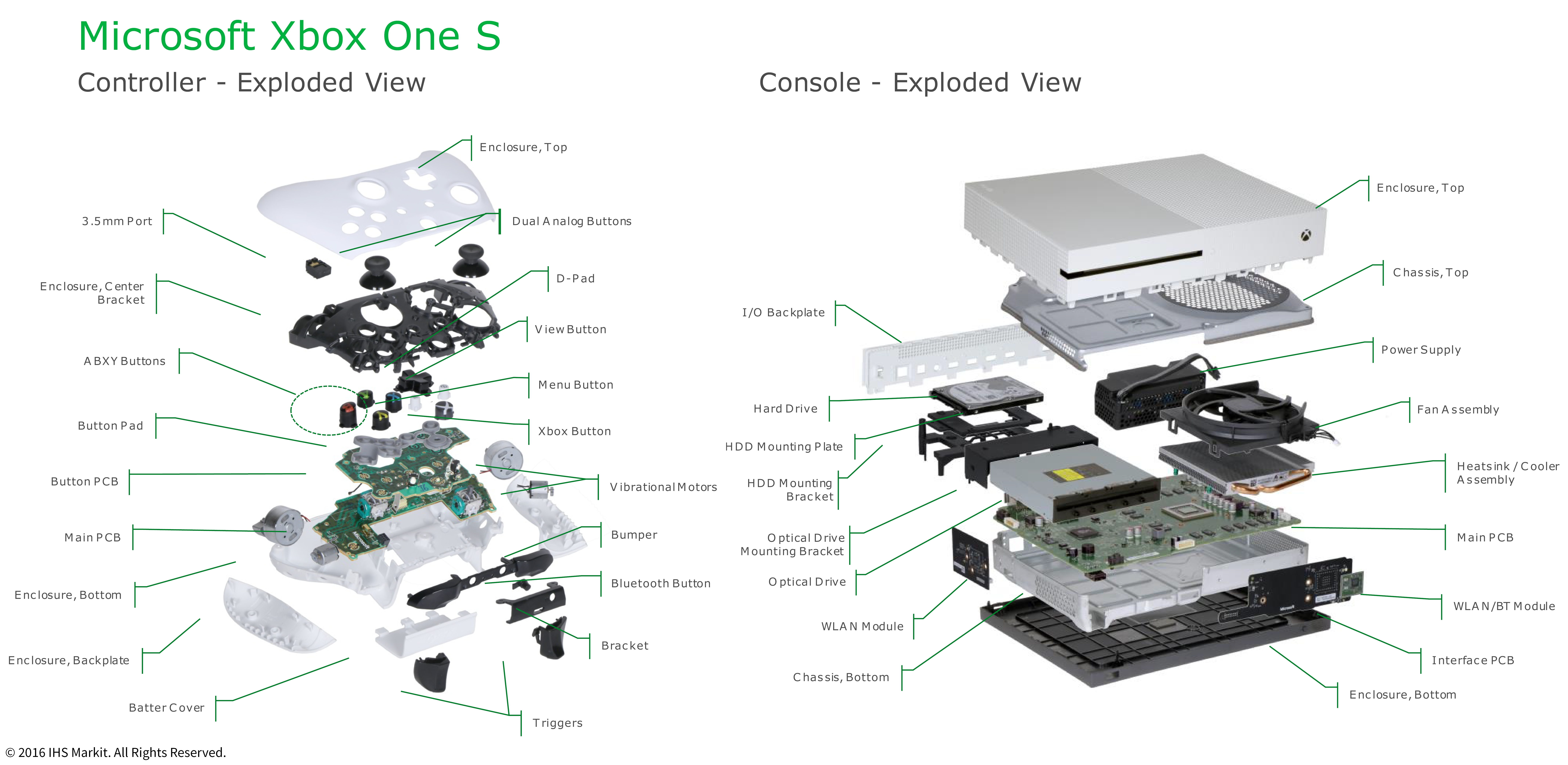 Ihs Markit Teardown Analysis  Microsoft U2019s Xbox One S Brings Significant Value Gains With Minimal