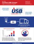 USB-IF annuncia un nuovo programma per la conformità e il logo per caricatori USB certificati