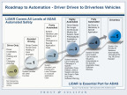 Velodyne LiDAR prepara la rivoluzione del veicolo autonomo con investimenti da Ford e Baidu