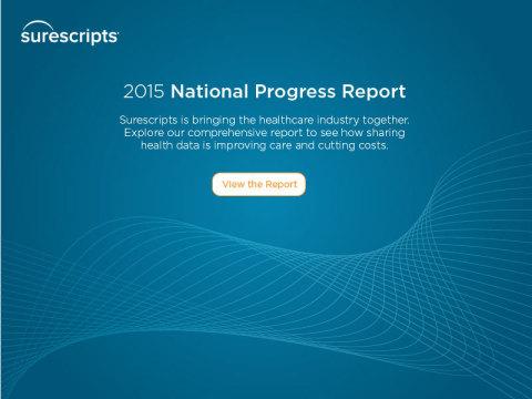 Surescripts Leads Landmark Progress in Health Data Interoperability (Graphic: Business Wire)