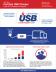 USB-IF kündigt neues Logo- und Compliance Programm für zertifizierte USB-Ladegeräte an