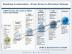 Velodyne LiDAS Rüstet Sich mit Investitionen von Ford und Baidu für die Revolution bei Selbstfahrenden Systemen