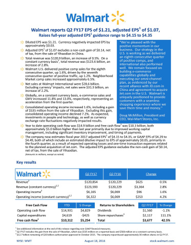 walmart report News about wal-mart stores inc commentary and archival information about wal-mart stores inc from the new walmart in talks to.