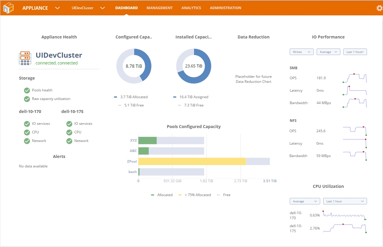 Nexenta Continues To Lead Storage Market Disruption With Advanced Wiring Simplified Download Full Size