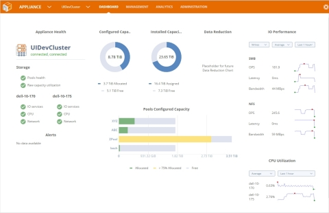 NexentaFusion 1.0, simplified storage management and analytics and NexentaStor 5.0, the Nexenta's flagship unified file and block OpenSDS solution (Graphic: Business Wire)