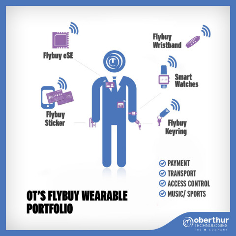 OT introduces Flybuy, a complete range of wearable options enabling secure payment on the go (Graphic: Business Wire)