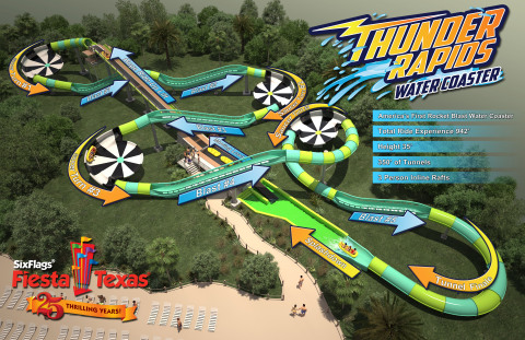 Get ready to ride the power of a storm! In celebration of Six Flags Fiesta Texas' 25th Anniversary, The Thrill Capital of South Texas announced another innovative and thrilling first, America's first rocket blast water coaster, Thunder Rapids, set to debut Summer 2017. (Photo: Business Wire)