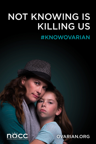 """Ever wonder why ovarian cancer doesn't get as much attention as other diseases? It's because it is a """"silent"""" killer; one of those conditions that is difficult to detect until it's just too late. One in 75 women will wind up fighting it. And three out of four of them will die, which makes this one of the deadliest cancers around. It's time to support more dedicated research and to encourage women to know their family history and talk to their doctor early. And that means it's time for you to help the National Ovarian Cancer Coalition any way you can by participating in one of our run/walks. To learn more, visit http://ovarian.org/knowovarian. #KnowOvarian (Graphic: Business Wire)"""