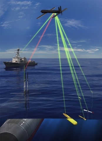 US Navy demonstrates AeroVironment's submarine-launched Blackwing™ small UAV that links manned subma ...