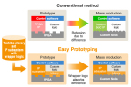 "Toshiba: Structure of ""Easy Prototyping"" solution vs. conventional method. (Graphic: Business Wire)"