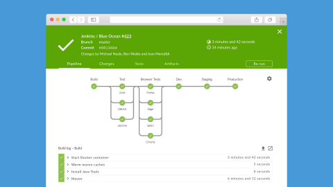 Blue Ocean's visualization of a software delivery pipeline (Graphic: Business Wire)