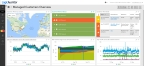 LogicMonitor Service Provider Dashboard - Managed Customers Overview (Graphic: Business Wire)