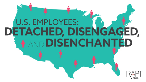 New Rapt Media Survey Reveals U.S. Employees Are Detached and Disconnected (Graphic: Business Wire)