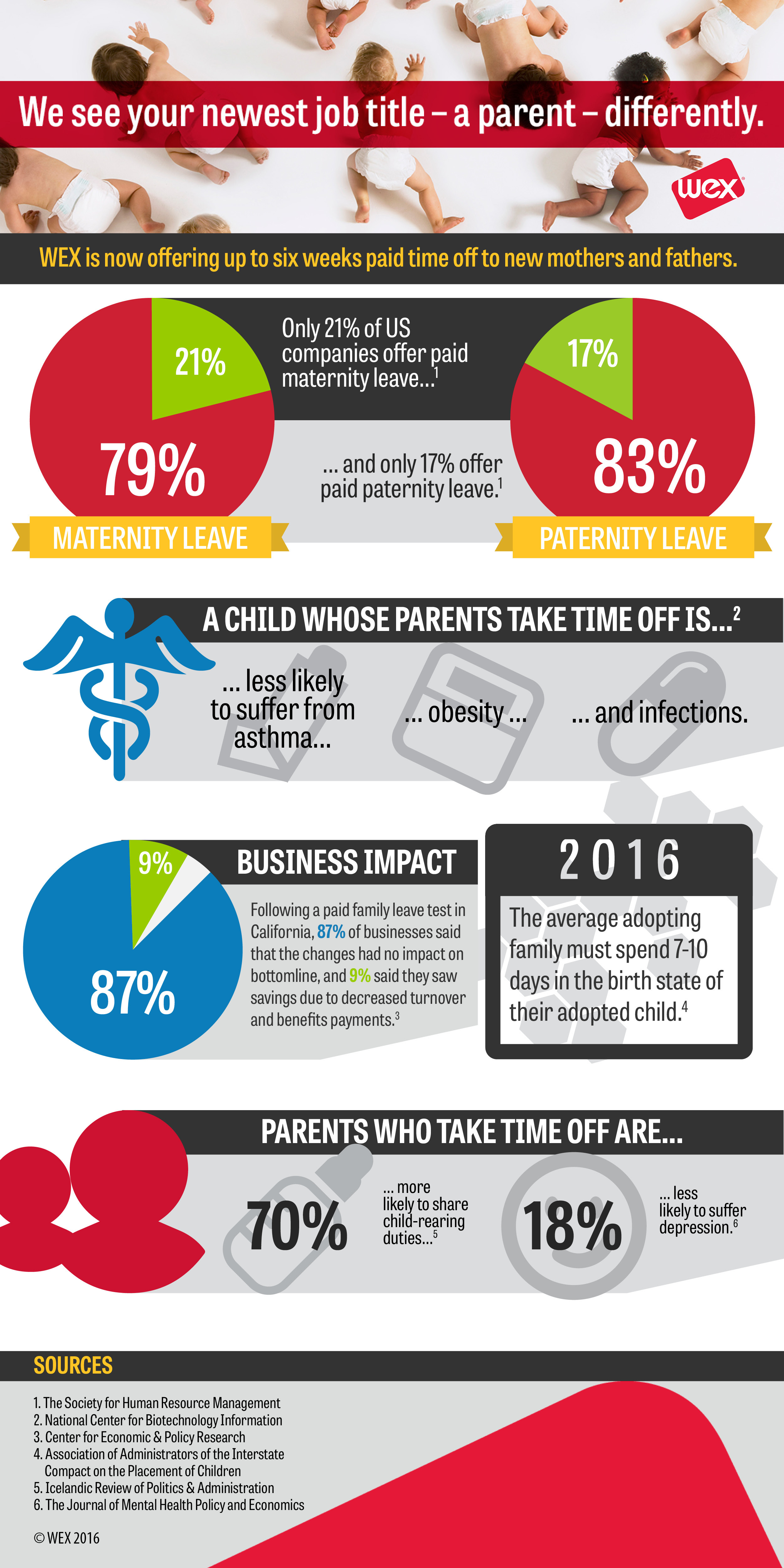WEX Inc. Expands Parental Leave Policy in the United States ...