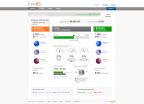 FareIQ dashboard (Photo: Business Wire)