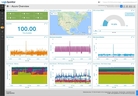 LogicMonitor Dashboard - Azure Overview (Graphic: Business Wire)