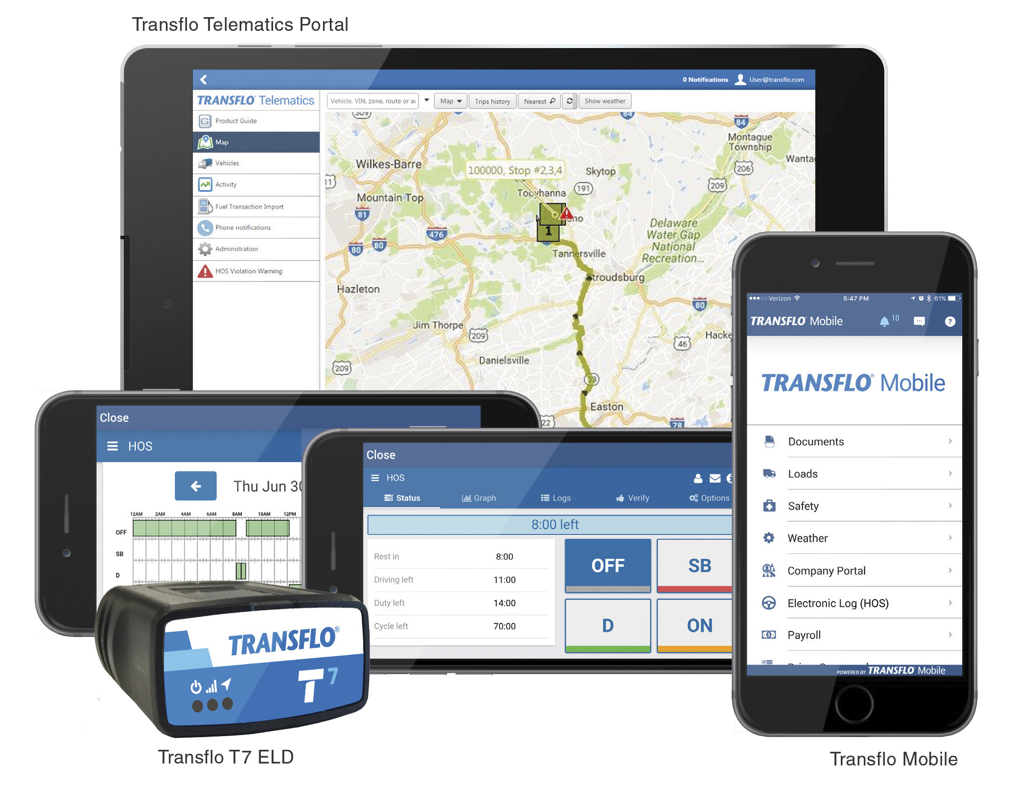 Transflo Telematics in partnership with Geotab. (Photo: Business Wire)