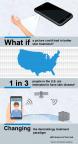 (Graphic: LEO Science & Tech Hub)