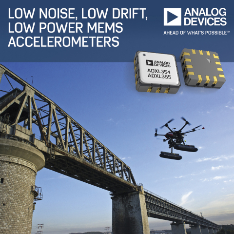 Analog Devices' MEMS Accelerometers Enable Early Detection of Structural Defects (Graphic: Business  ...