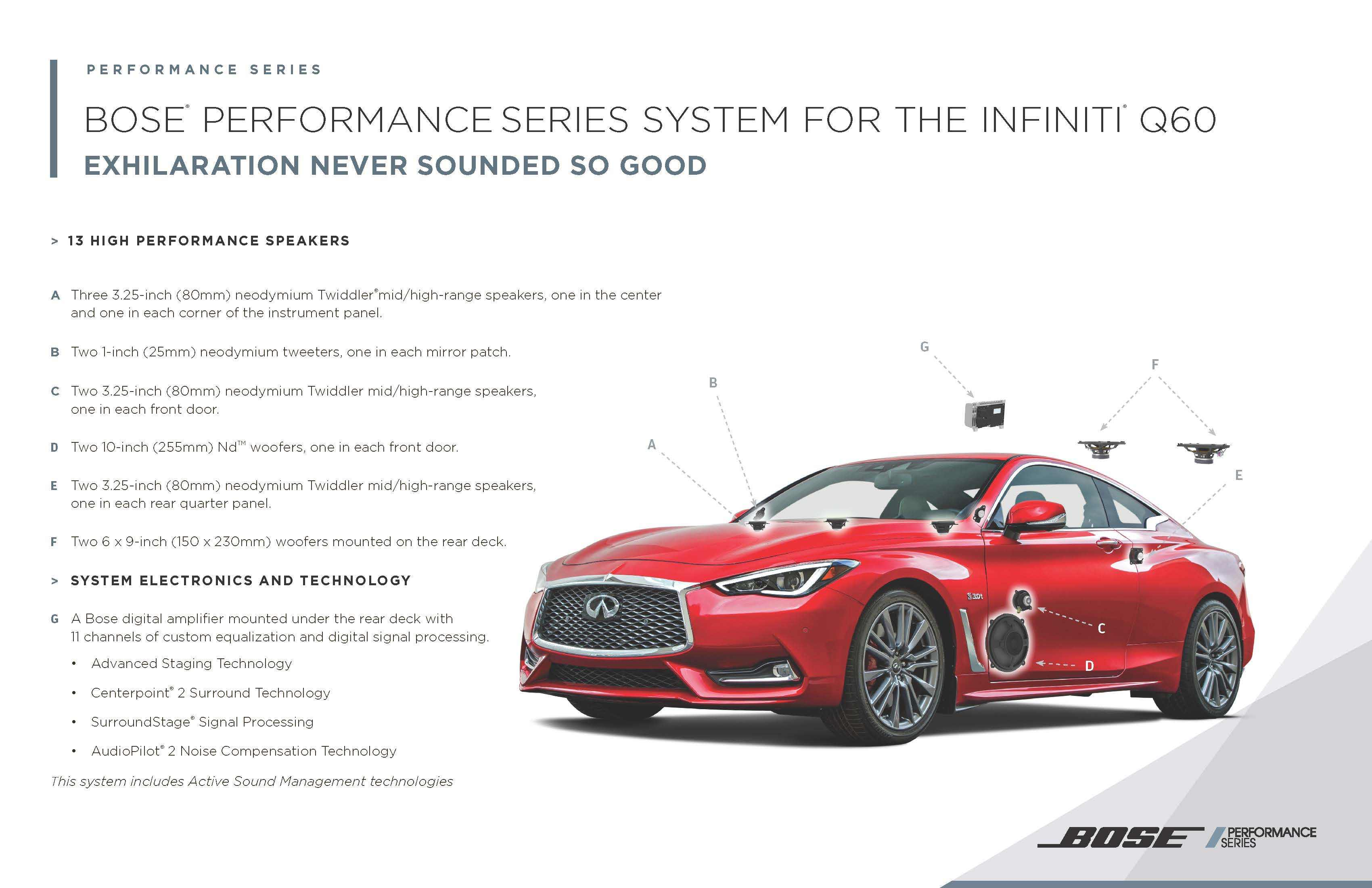 Bose Performance Series Sound System Debuts In 2017 Infiniti Q60 Sports Coupe Business Wire