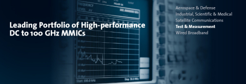 MACOM announces the international debut of 27 new high-performance MMIC products at European Microwave Week (EuMW) 2016. Setting new benchmarks for performance, quality and reliability, these new products comprise the industry's most extensive portfolio of DC to 100 GHz MMICs for Test and Measurement, SATCOM, Aerospace and Defense, Wired Broadband and Industrial, Scientific and Medical (ISM) applications. (Graphic: Business Wire)