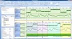 Process Data Analytics data display (Graphic: Business Wire)