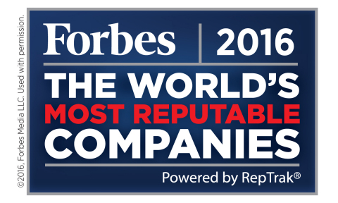 """""""Bacardi Limited gehört laut der vom Reputation Institute zusammengestellten und in der Zeitschrift Forbes veröffentlichten Liste Global RepTrak® 100 erneut zu den angesehensten Unternehmen der Welt. Auf Rang 92 ist das Familienunternehmen Bacardi damit zum dritten Jahr in Folge auf der globalen Rangliste der angesehensten Unternehmen der Welt (World's Most Reputable Companies) vertreten."""" (Graphic: Business Wire)"""