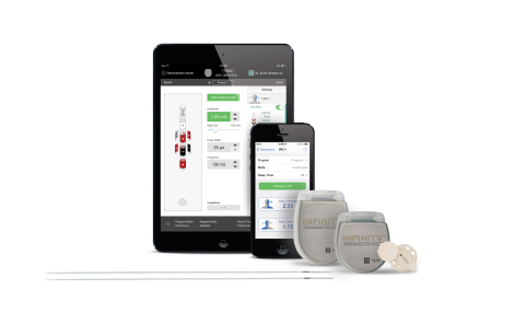 The St. Jude Medical Infinity™ DBS System (Photo: Business Wire)