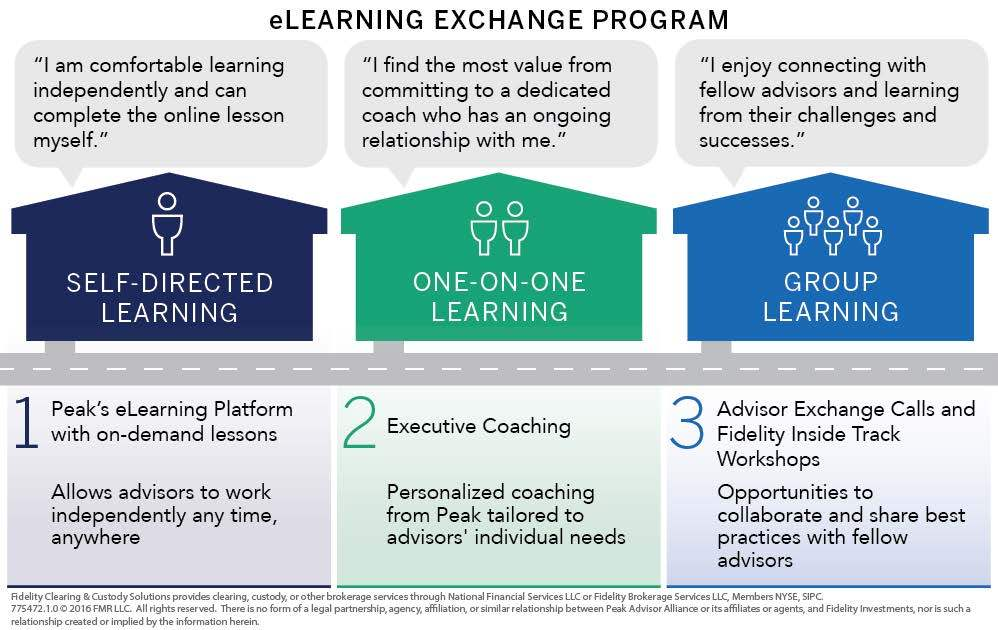 Fidelity and Peak Advisor Alliance to Offer Complimentary Training Program to Help Advisors Drive Growth. (Graphic: Business Wire)