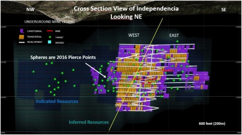 Independencia Looking Northeast (Graphic: Business Wire)